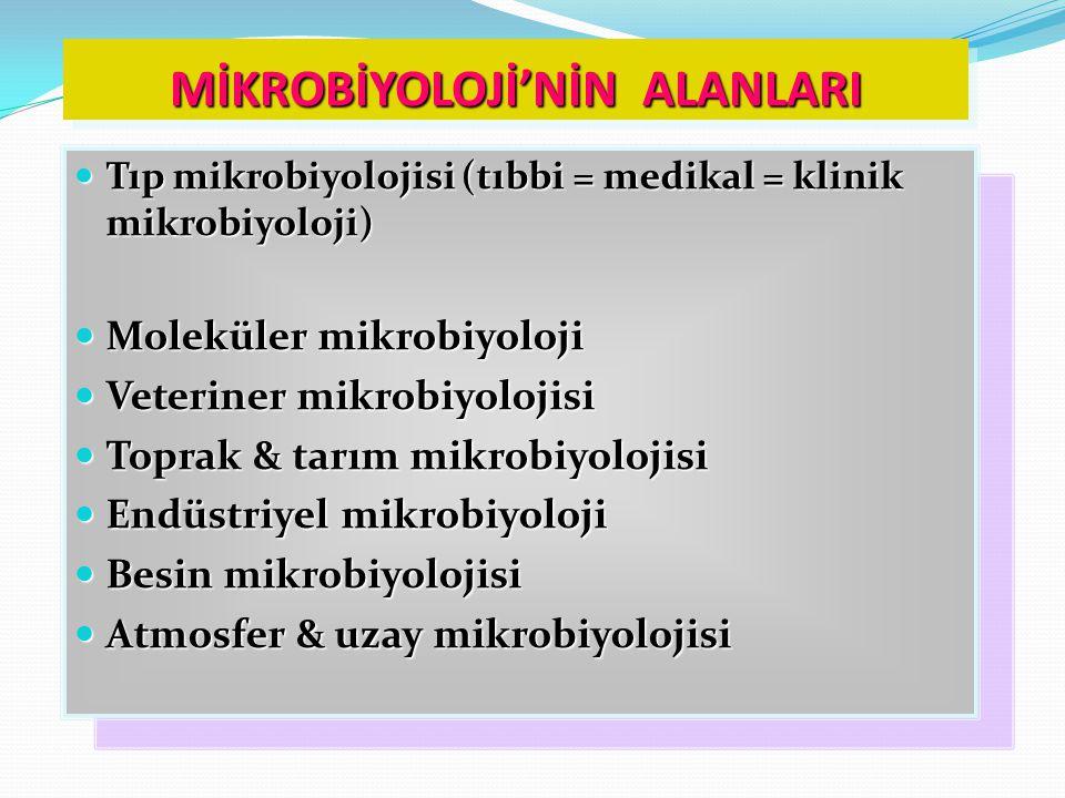 MİKROBİYOLOJİ'NİN ALANLARI Tıp mikrobiyolojisi (tıbbi = medikal = klinik mikrobiyoloji) Tıp mikrobiyolojisi (tıbbi = medikal = klinik mikrobiyoloji) Moleküler mikrobiyoloji Moleküler mikrobiyoloji Veteriner mikrobiyolojisi Veteriner mikrobiyolojisi Toprak & tarım mikrobiyolojisi Toprak & tarım mikrobiyolojisi Endüstriyel mikrobiyoloji Endüstriyel mikrobiyoloji Besin mikrobiyolojisi Besin mikrobiyolojisi Atmosfer & uzay mikrobiyolojisi Atmosfer & uzay mikrobiyolojisi Tıp mikrobiyolojisi (tıbbi = medikal = klinik mikrobiyoloji) Tıp mikrobiyolojisi (tıbbi = medikal = klinik mikrobiyoloji) Moleküler mikrobiyoloji Moleküler mikrobiyoloji Veteriner mikrobiyolojisi Veteriner mikrobiyolojisi Toprak & tarım mikrobiyolojisi Toprak & tarım mikrobiyolojisi Endüstriyel mikrobiyoloji Endüstriyel mikrobiyoloji Besin mikrobiyolojisi Besin mikrobiyolojisi Atmosfer & uzay mikrobiyolojisi Atmosfer & uzay mikrobiyolojisi