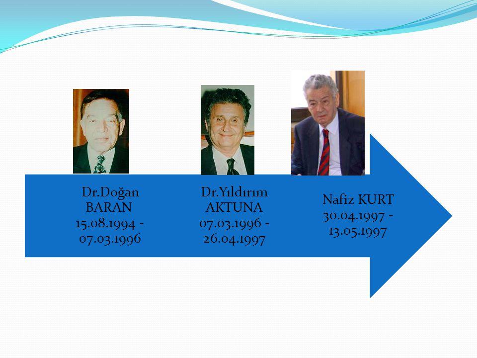 Nafiz KURT 30.04.1997 - 13.05.1997 Dr.Yıldırım AKTUNA 07.03.1996 - 26.04.1997 Dr.Doğan BARAN 15.08.1994 - 07.03.1996
