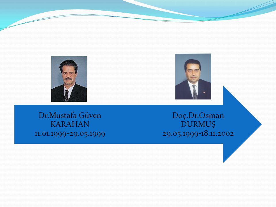 Doç.Dr.Osman DURMUŞ 29.05.1999-18.11.2002 Dr.Mustafa Güven KARAHAN 11.01.1999-29.05.1999
