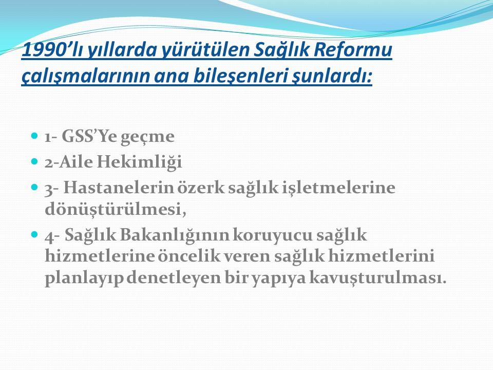 1990'lı yıllarda yürütülen Sağlık Reformu çalışmalarının ana bileşenleri şunlardı: 1- GSS'Ye geçme 2-Aile Hekimliği 3- Hastanelerin özerk sağlık işlet
