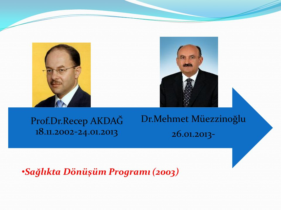 Dr.Mehmet Müezzinoğlu 26.01.2013- Prof.Dr.Recep AKDAĞ 18.11.2002-24.01.2013 Sağlıkta Dönüşüm Programı (2003)