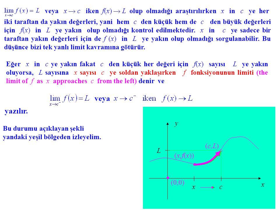 Örnek. (0,0) x y x y YOK! Örnek. YOK!