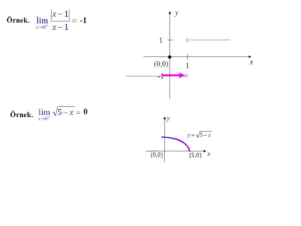 veya x  c iken f(x)  L olup olmadığı araştırılırken x in c ye her iki taraftan da yakın değerleri, yani hem c den küçük hem de c den büyük değerleri için f(x) in L ye yakın olup olmadığı kontrol edilmektedir.