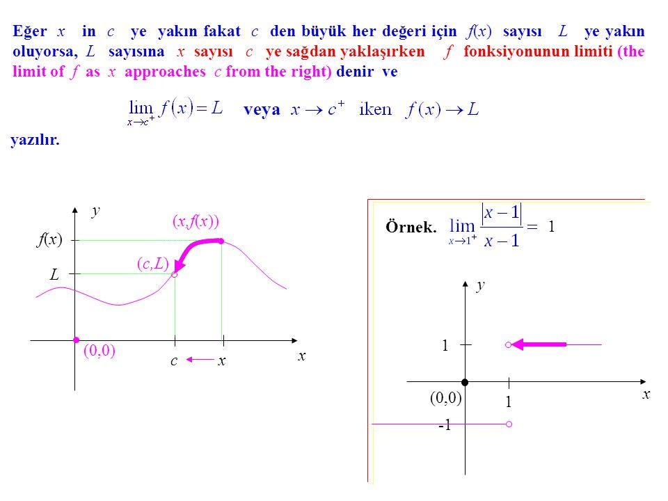 (c,L) Tanım.Bir f fonksiyonu; c, L  ℝ verilmiş olsun.