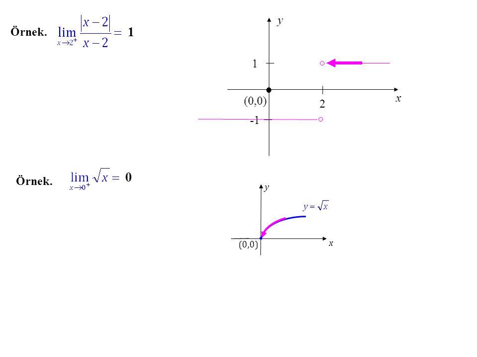 Eğer x in c ye yakın fakat c den büyük her değeri için f(x) sayısı L ye yakın oluyorsa, L sayısına x sayısı c ye sağdan yaklaşırken f fonksiyonunun limiti (the limit of f as x approaches c from the right) denir ve veya yazılır.