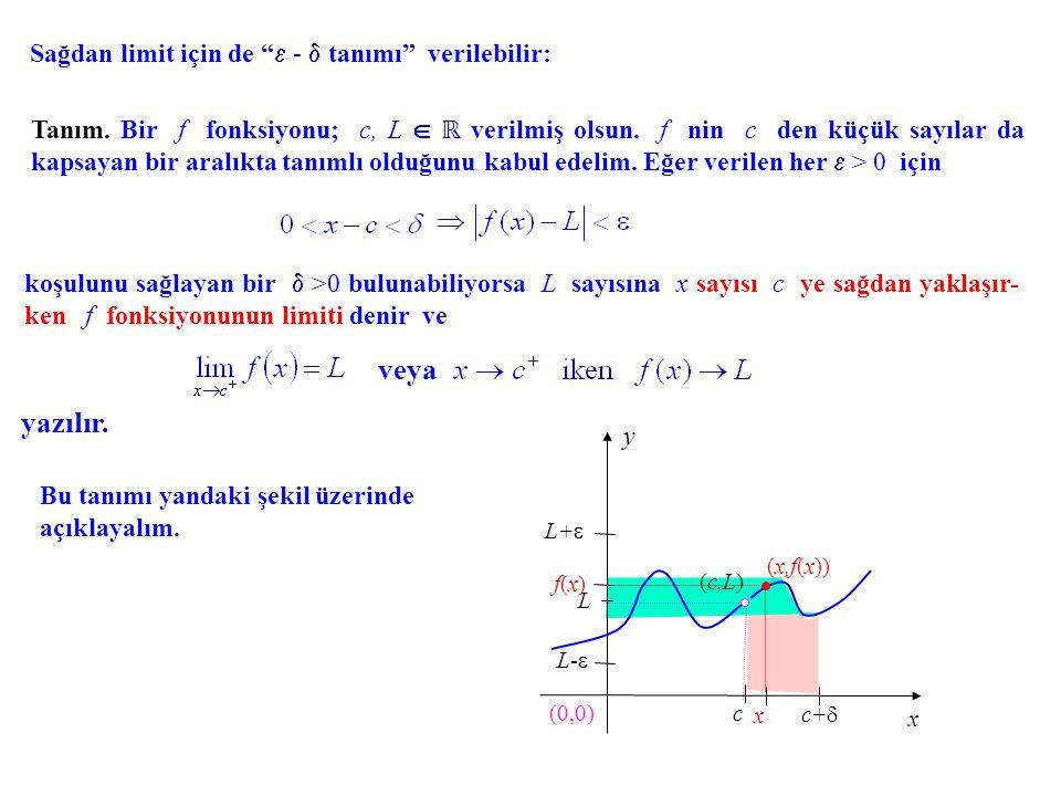 Örnek.(0,0) x y x y YOK. Örnek. YOK. yonunun limiti yoktur denir.