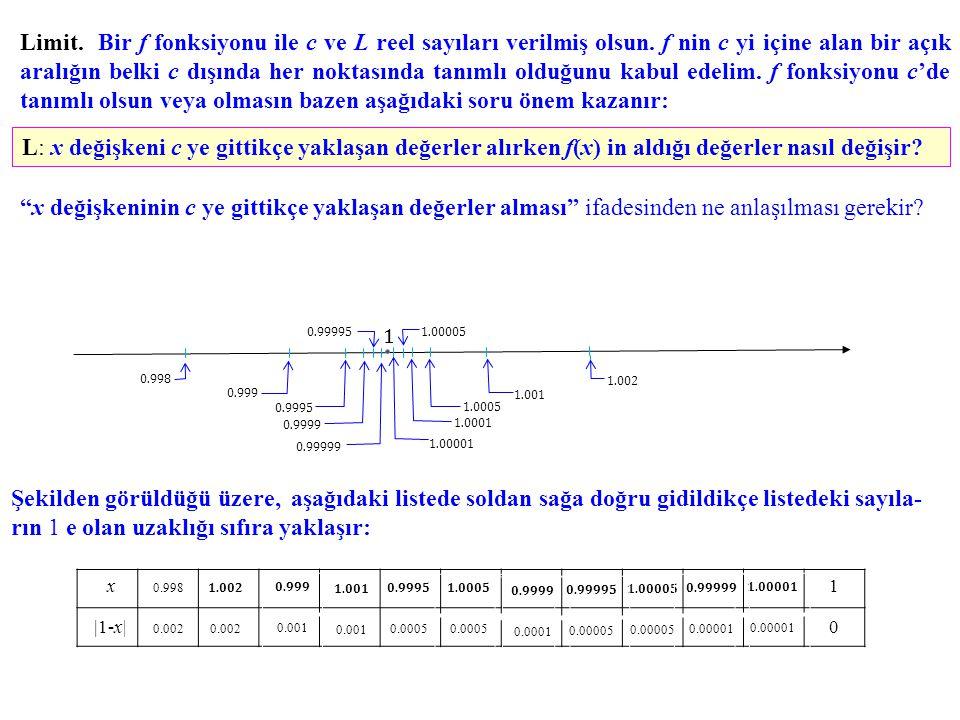 TBF 121 - Genel Matematik I DERS – 3 : Limit ve Süreklilik Prof.