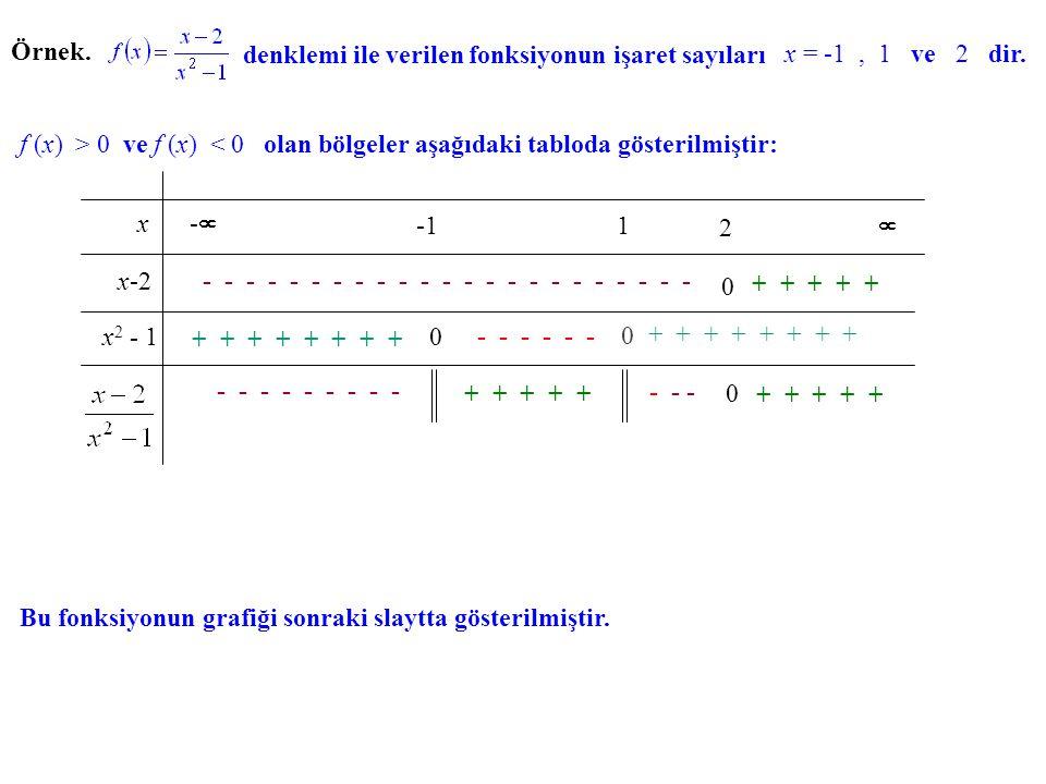 Örnek.p(x)=x–2 nin bir tek işaret sayısı vardır: x = 2.