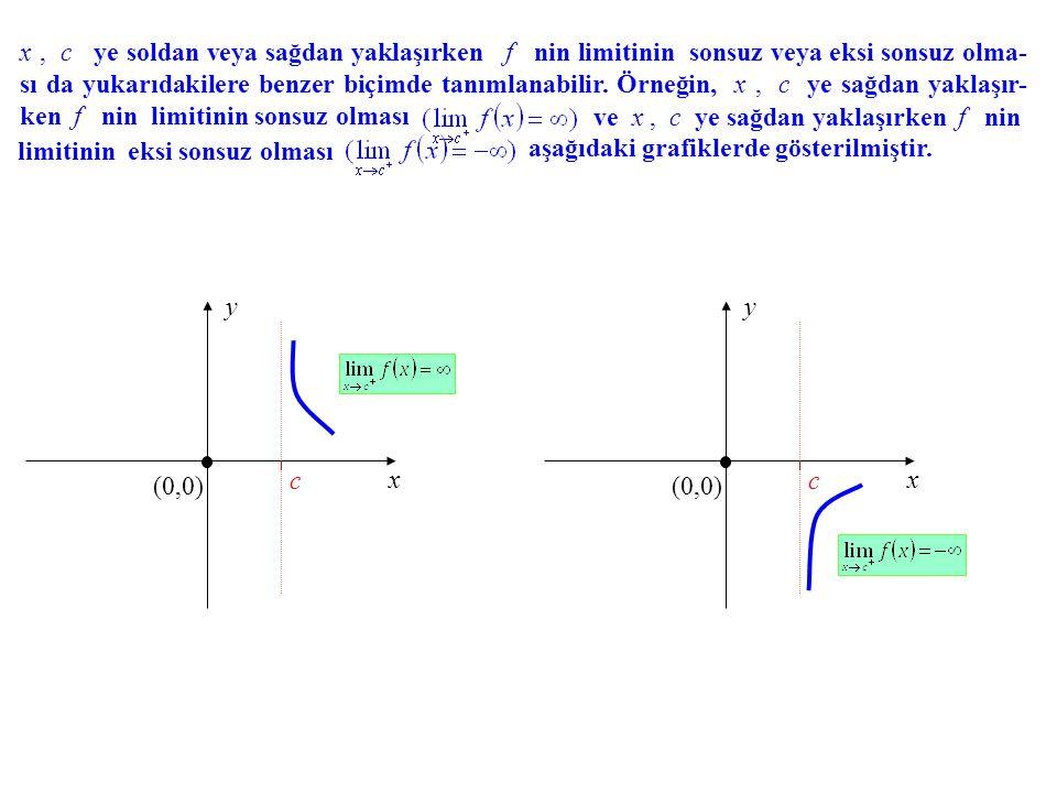 Örnek. y x (0,0) 2 y x 2