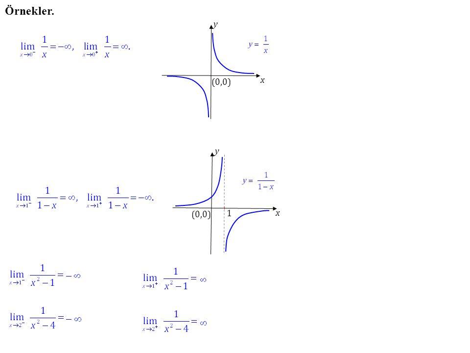 y x c y x c x, c ye soldan veya sağdan yaklaşırken f nin limitinin sonsuz veya eksi sonsuz olma- sı da yukarıdakilere benzer biçimde tanımlanabilir.