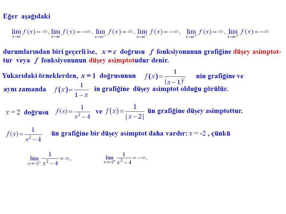 Örnekler. y x (0,0) y x 1