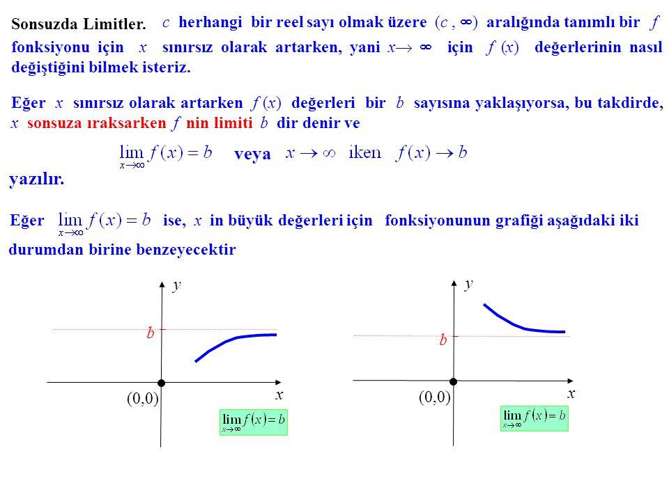 Eğer aşağıdaki durumlarından biri geçerli ise, x = c doğrusu f fonksiyonunun grafiğine düşey asimptot- tur veya f fonksiyonunun düşey asimptotudur denir.