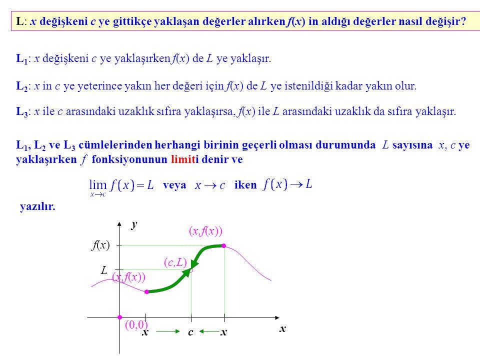 x   x değişkeni bir c sayısına gittikçe yaklaşan değerler alıyorsa, x, c ye yaklaşıyor denir ve x x c yazılır.