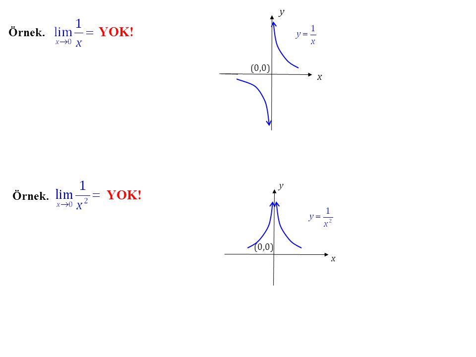 Örnek.y x (0,0) 1 2 2 x  1 için Örnek.