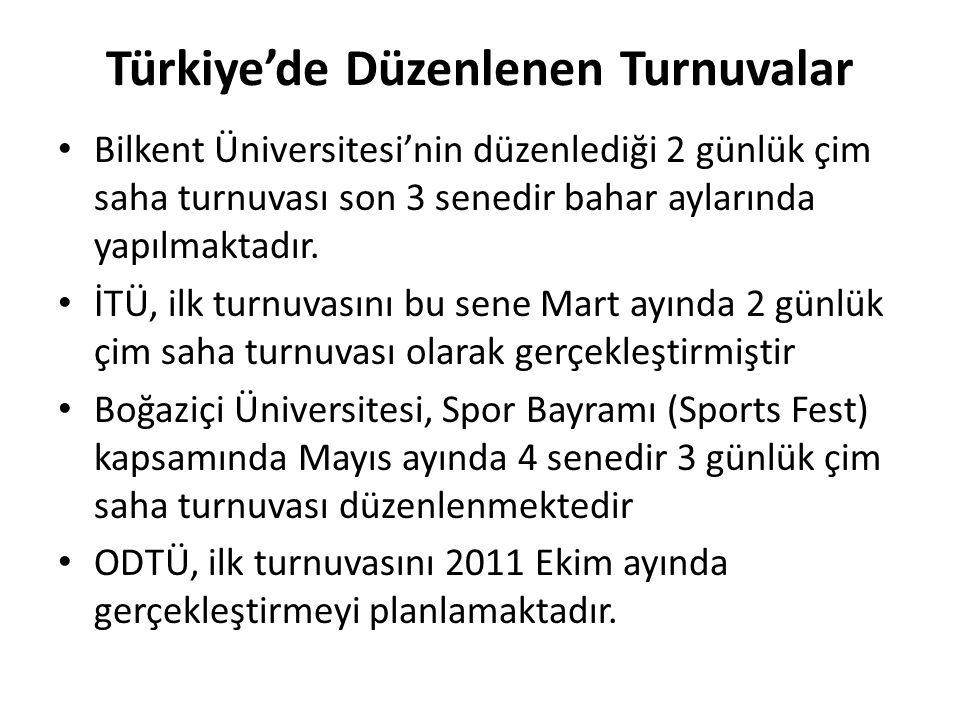 Türkiye'de Düzenlenen Turnuvalar Bilkent Üniversitesi'nin düzenlediği 2 günlük çim saha turnuvası son 3 senedir bahar aylarında yapılmaktadır. İTÜ, il