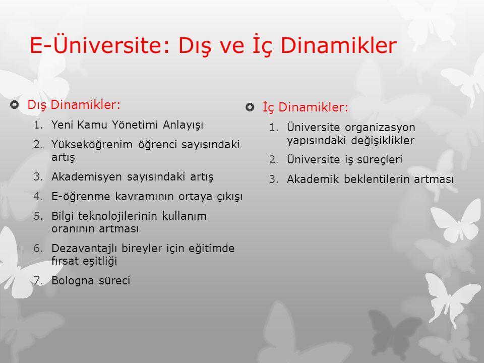 E-Üniversite: Dış ve İç Dinamikler  Dış Dinamikler: 1.Yeni Kamu Yönetimi Anlayışı 2.Yükseköğrenim öğrenci sayısındaki artış 3.Akademisyen sayısındaki