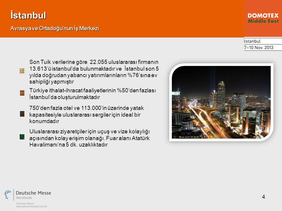 4 İstanbul Avrasya ve Ortadoğu'nun İş Merkezi Uluslararası ziyaretçiler için uçuş ve vize kolaylığı açısından kolay erişim olanağı. Fuar alanı Atatürk