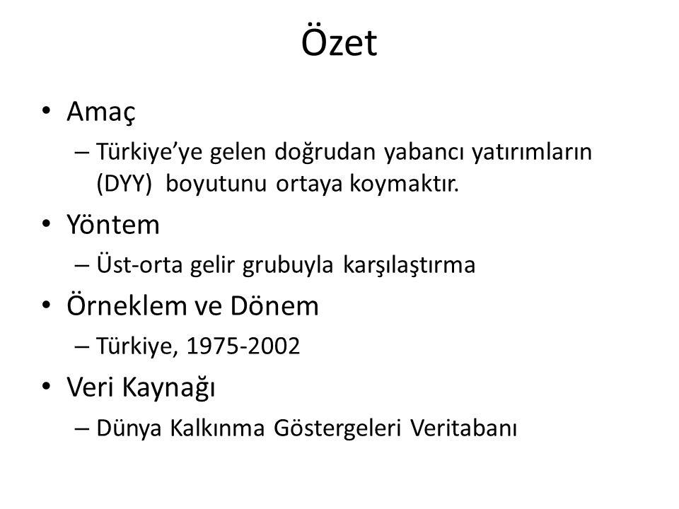 Özet Amaç – Türkiye'ye gelen doğrudan yabancı yatırımların (DYY) boyutunu ortaya koymaktır. Yöntem – Üst-orta gelir grubuyla karşılaştırma Örneklem ve