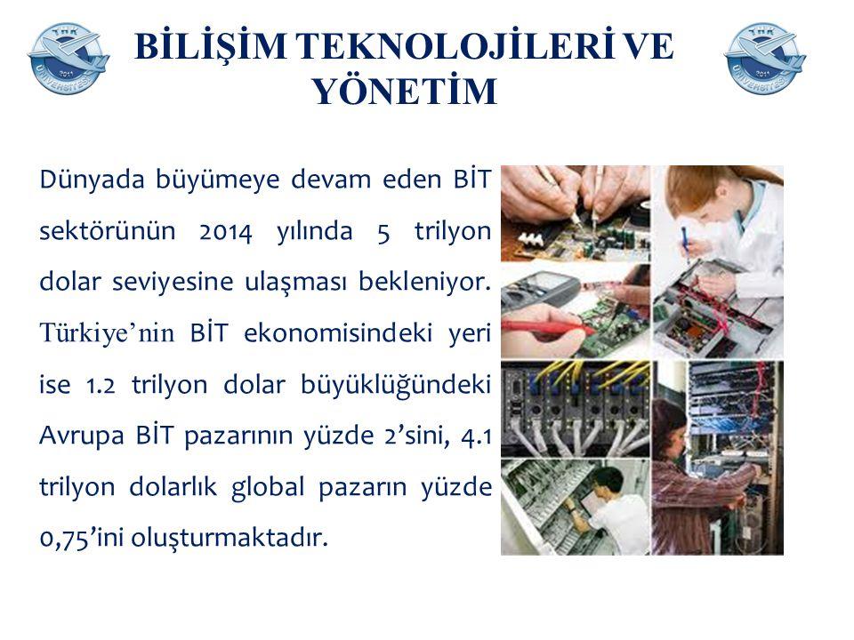 BİLİŞİM TEKNOLOJİLERİ VE YÖNETİM BİT Sektörünün 2012 yılı büyüklüğü (milyar TL) Donanım pazarı 12.4 Yazılım ve hizmet pazarı 5.64 Elektronik haberleşme pazarı 30.9 e-ticaret pazarı 21 Savunma sanayi pazarı 0.7 Çağrı merkezi pazarı 2.5 Mobil cihazlar pazarı 5.1