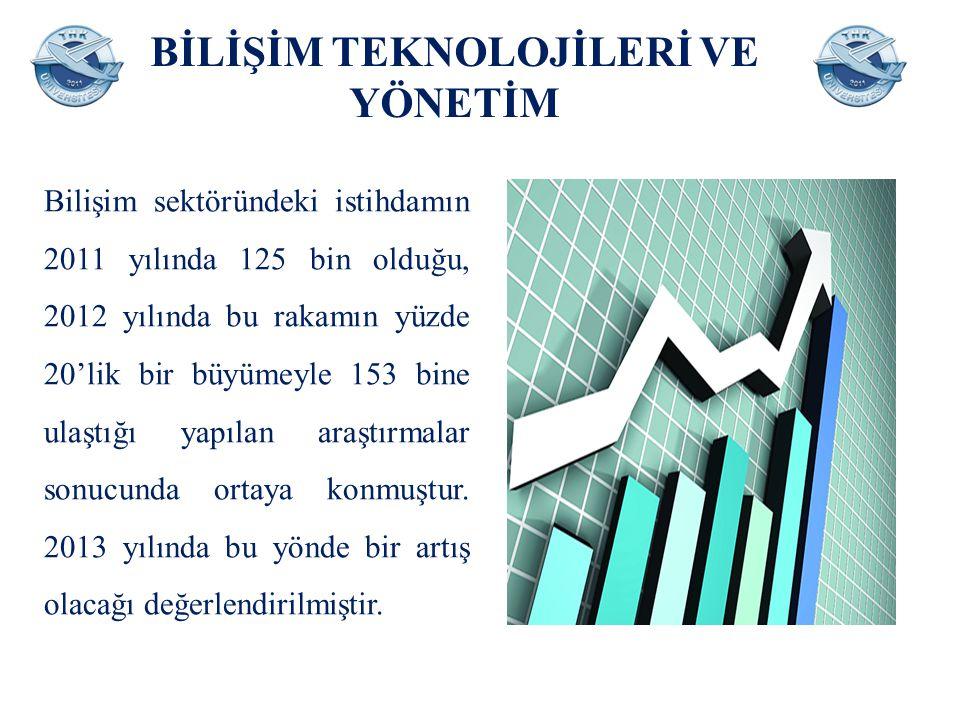 BİLİŞİM TEKNOLOJİLERİ VE YÖNETİM Bilişim sektöründeki istihdamın 2011 yılında 125 bin olduğu, 2012 yılında bu rakamın yüzde 20'lik bir büyümeyle 153 b