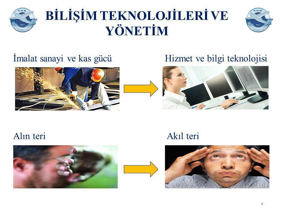 BİLİŞİM TEKNOLOJİLERİ VE YÖNETİM İmalat sanayi ve kas gücü Hizmet ve bilgi teknolojisi Alın teri Akıl teri 2
