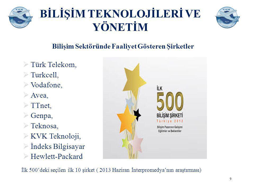 BİLİŞİM TEKNOLOJİLERİ VE YÖNETİM  Türk Telekom,  Turkcell,  Vodafone,  Avea,  TTnet,  Genpa,  Teknosa,  KVK Teknoloji,  İndeks Bilgisayar  Hewlett-Packard Bilişim Sektöründe Faaliyet Gösteren Şirketler İlk 500'deki seçilen ilk 10 şirket ( 2013 Haziran İnterpromedya'nın araştırması) 9