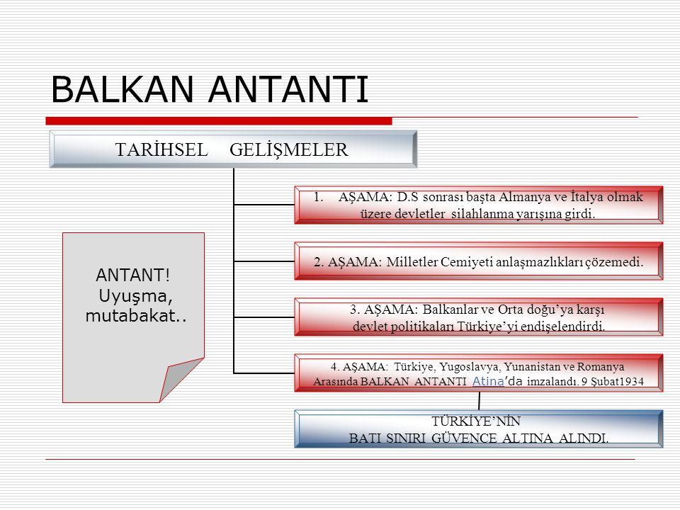 MİLLETLER CEMİYETİNE ÜYELİK  1. Dünya Savaşı'ndan sonra (1919- İsviçre'de) barışı korumak için kurulan bu uluslar arası cemiyete 1932 yılında Türkiye