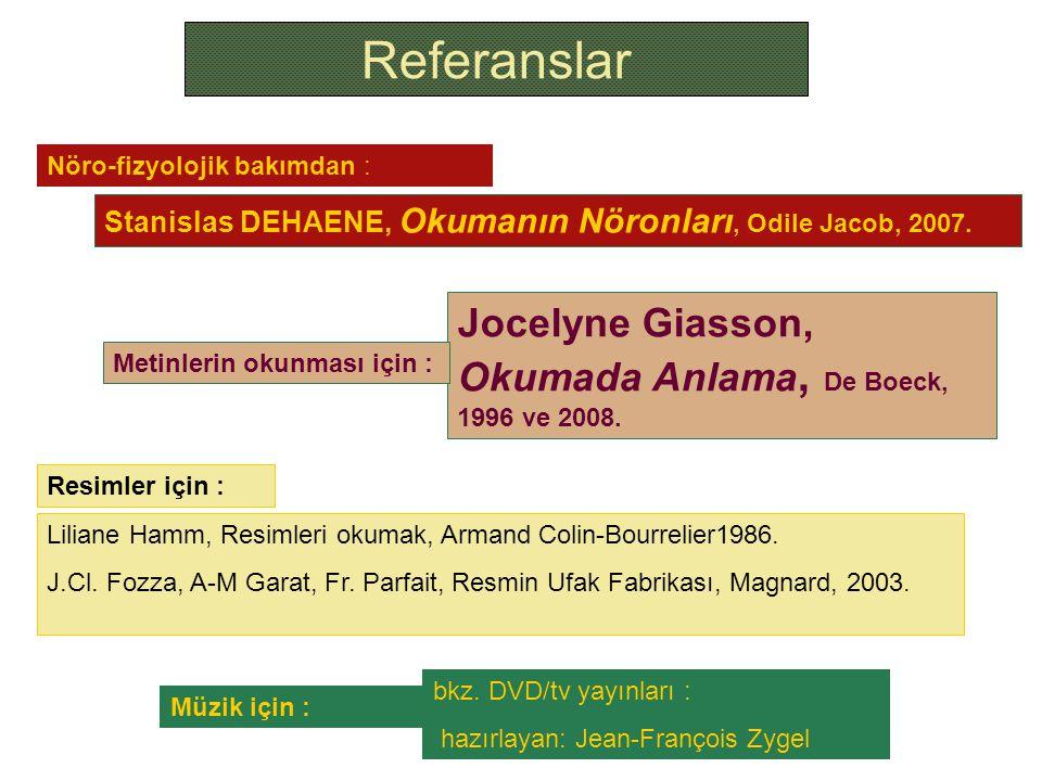 Stanislas DEHAENE, Okumanın Nöronları, Odile Jacob, 2007.