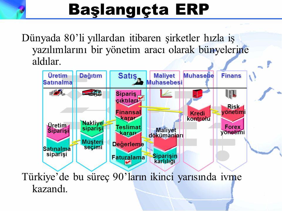 Başlangıçta ERP Dünyada 80'li yıllardan itibaren şirketler hızla iş yazılımlarını bir yönetim aracı olarak bünyelerine aldılar.