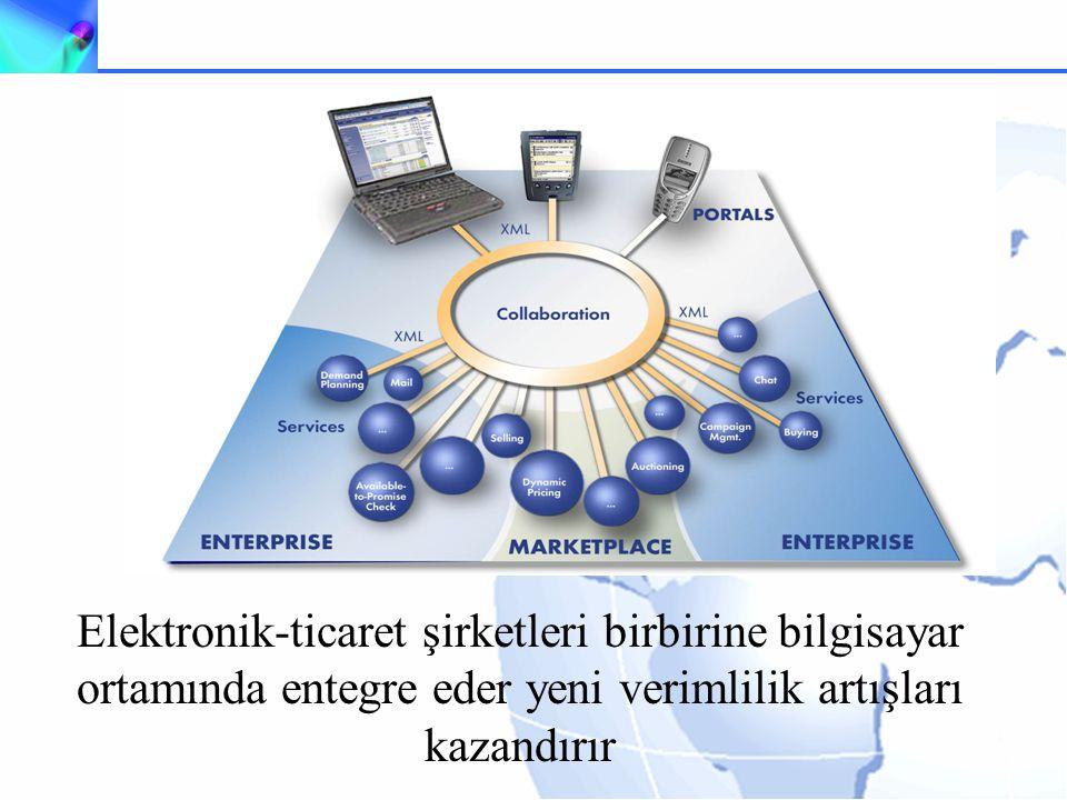 Elektronik-ticaret şirketleri birbirine bilgisayar ortamında entegre eder yeni verimlilik artışları kazandırır