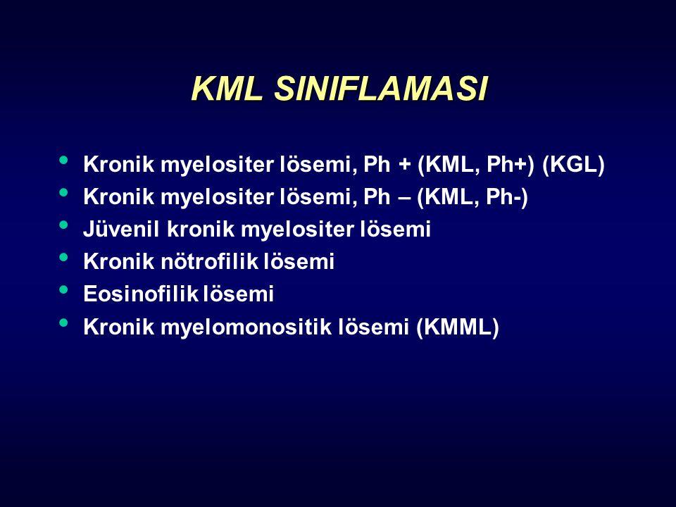 KML KLİNİK BULGULAR Hipermetabolizme bağlı olarak kilo kaybı, dermansızlık, iştahsızlık ve gece terlemesi Hemen her olguda bulunan massif splenomegaliye bağlı olarak sol üst kadranda dolgunluk hissi ve dalak infarktüsüne bağlı karın ağrısı Anemiye bağlı olarak solukluk, dispne, taşikardi Trombosit fonksiyon bozukluğuna bağlı olarak kanama diyatezi, epistaksis, menoraji, ekimoz ve hematomlar Retinal kanamaya bağlı görme bozukluğu Hiperürisemi, gut Priapismus Olguların % 40'ı tesadüfen farkedilir