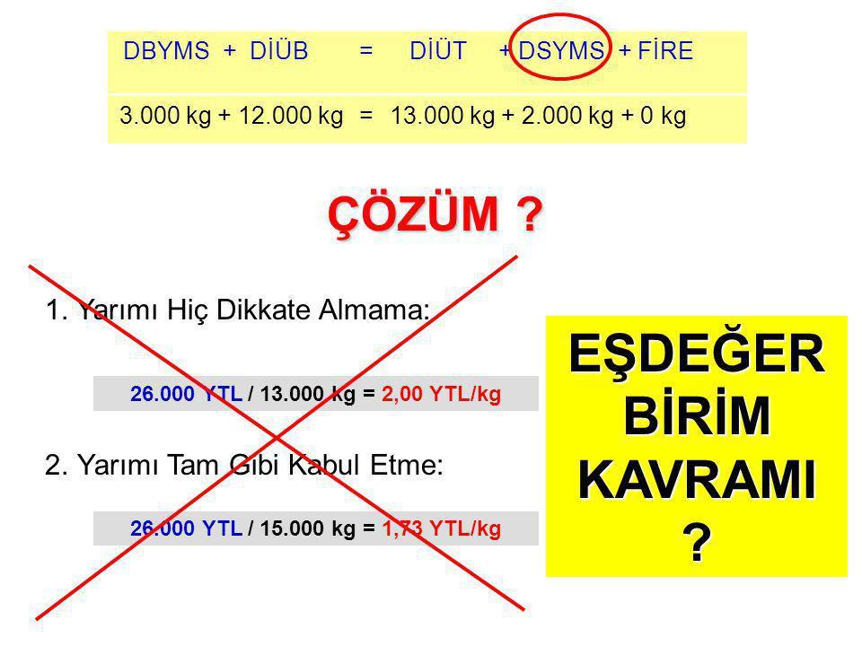 3.000 kg + 12.000 kg=13.000 kg + 2.000 kg + 0 kg DBYMS + DİÜB= DİÜT + DSYMS + FİRE 26.000 YTL / 13.000 kg = 2,00 YTL/kg 1.