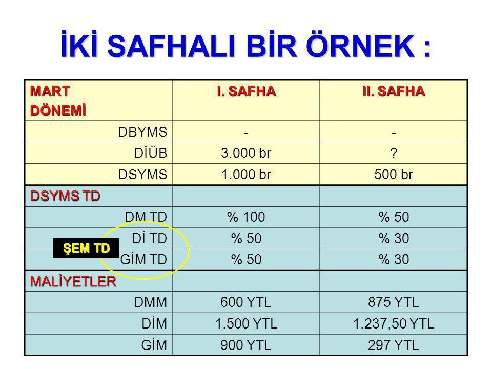 İKİ SAFHALI BİR ÖRNEK : MARTDÖNEMİ I.SAFHA II. SAFHA DBYMS-- DİÜB3.000 br.