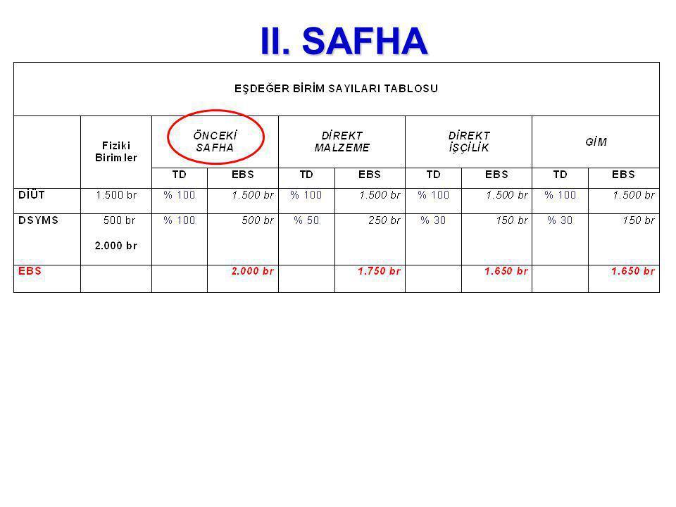 II. SAFHA