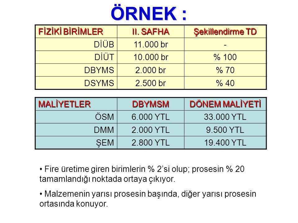 ÖRNEK : FİZİKİ BİRİMLER II.