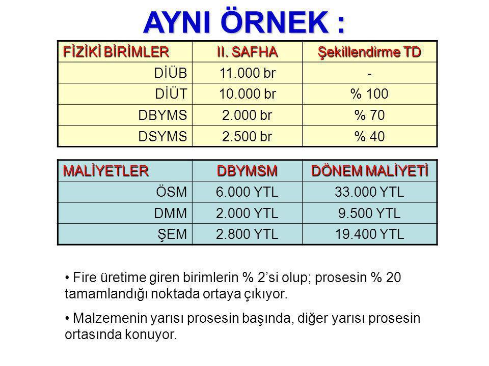 AYNI ÖRNEK : FİZİKİ BİRİMLER II.