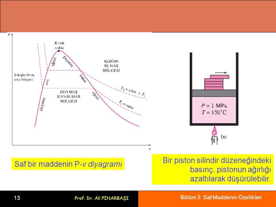 Bölüm 3: Saf Maddenin Özellikleri 13 Prof. Dr. Ali PINARBAŞI Saf bir maddenin P-v diyagramı Bir piston silindir düzeneğindeki basınç, pistonun ağırlığ