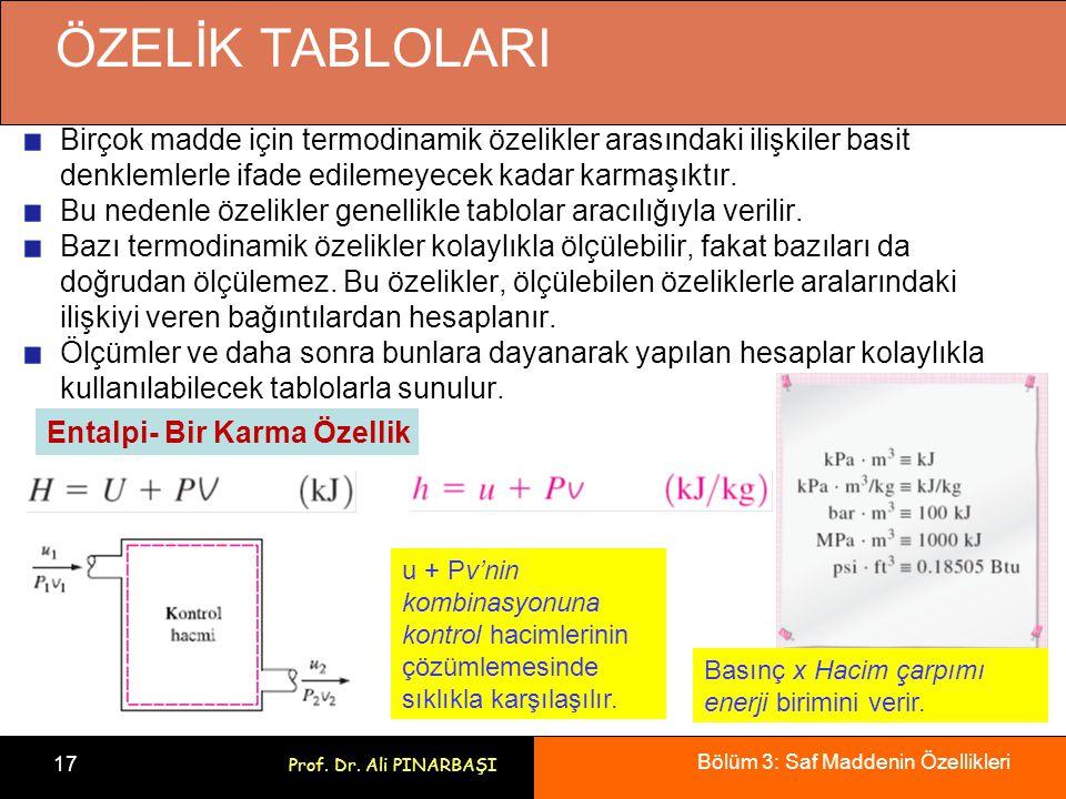 Bölüm 3: Saf Maddenin Özellikleri 17 Prof. Dr. Ali PINARBAŞI ÖZELİK TABLOLARI Birçok madde için termodinamik özelikler arasındaki ilişkiler basit denk