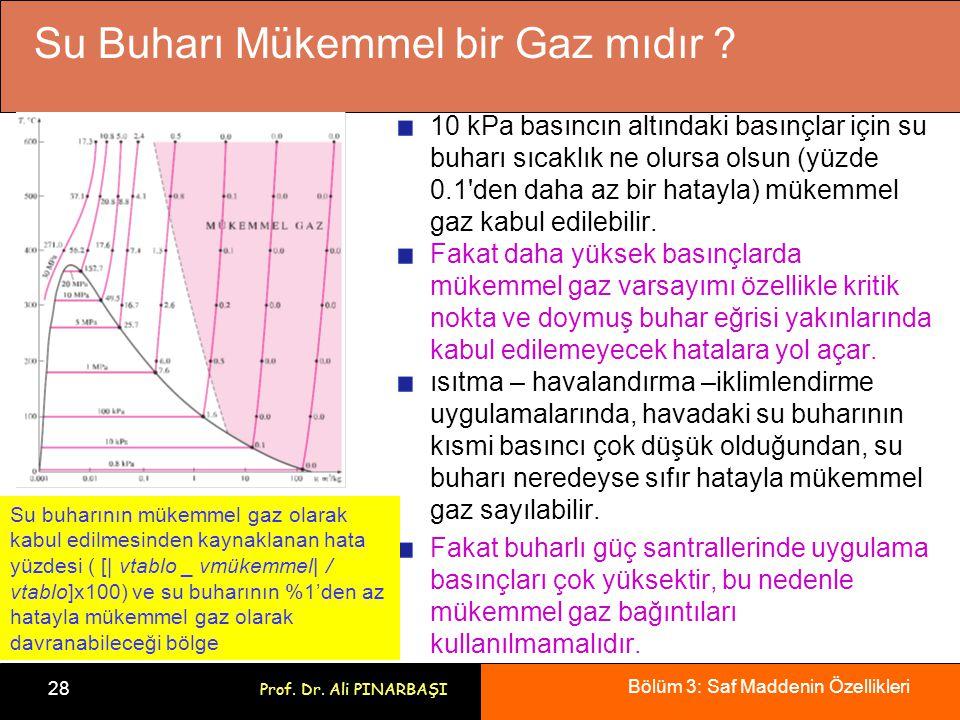 Bölüm 3: Saf Maddenin Özellikleri 28 Prof. Dr. Ali PINARBAŞI Su Buharı Mükemmel bir Gaz mıdır ? 10 kPa basıncın altındaki basınçlar için su buharı sıc