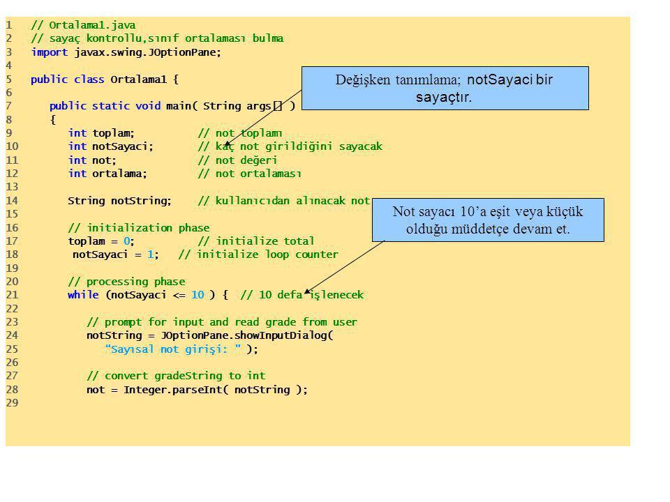 1 // Ortalama1.java 2 // sayaç kontrollu,sınıf ortalaması bulma 3 import javax.swing.JOptionPane; 4 5 public class Ortalama1 { 6 7 public static void main( String args[] ) 8 { 9 int toplam; // not toplamı 10 int notSayaci; // kaç not girildiğini sayacak 11 int not; // not değeri 12 int ortalama; // not ortalaması 13 14 String notString; // kullanıcıdan alınacak not 15 16 // initialization phase 17 toplam = 0; // initialize total 18 notSayaci = 1; // initialize loop counter 19 20 // processing phase 21 while (notSayaci <= 10 ) { // 10 defa işlenecek 22 23 // prompt for input and read grade from user 24 notString = JOptionPane.showInputDialog( 25 Sayısal not girişi: ); 26 27 // convert gradeString to int 28 not = Integer.parseInt( notString ); 29 Değişken tanımlama; notSayaci bir sayaçtır.
