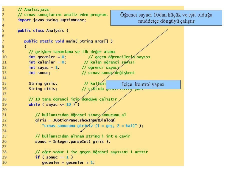 1 // Analiz.java 2 // sınav sonuçlarını analiz eden program. 3 import javax.swing.JOptionPane; 4 5 public class Analysis { 6 7 public static void main