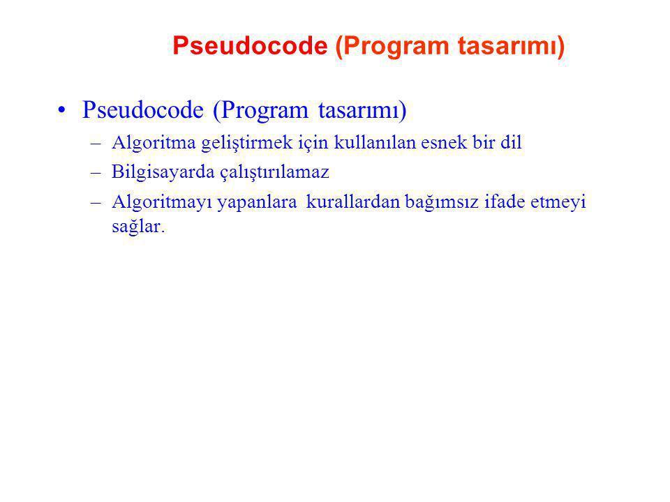Pseudocode (Program tasarımı) –Algoritma geliştirmek için kullanılan esnek bir dil –Bilgisayarda çalıştırılamaz –Algoritmayı yapanlara kurallardan bağımsız ifade etmeyi sağlar.