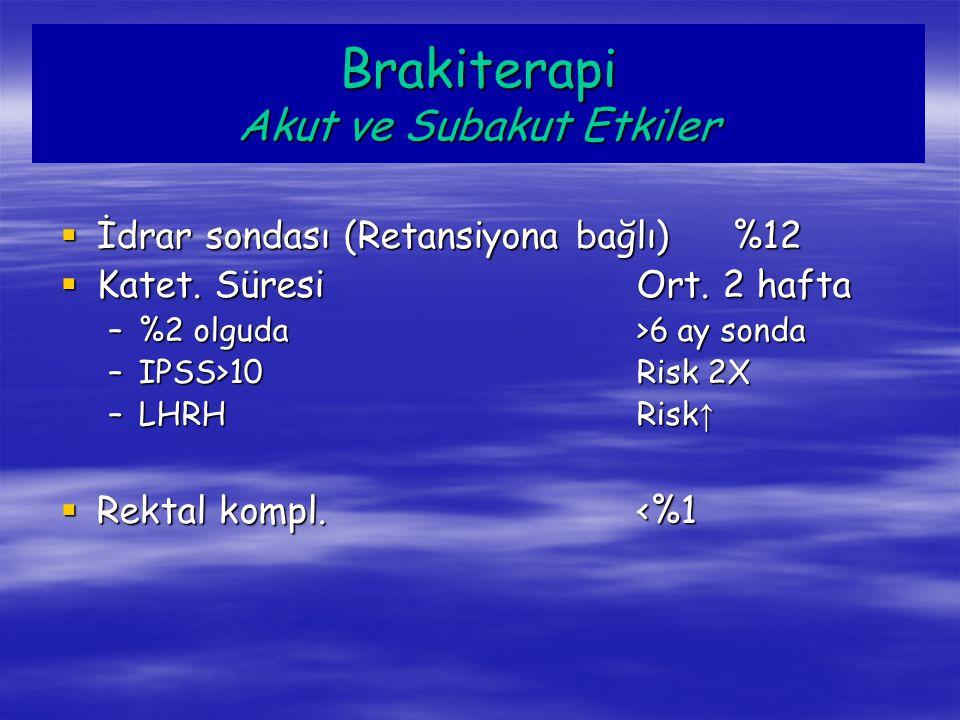 Brakiterapi Akut ve Subakut Etkiler  İdrar sondası (Retansiyona bağlı)%12  Katet. SüresiOrt. 2 hafta –%2 olguda >6 ay sonda –IPSS>10Risk 2X –LHRHRis