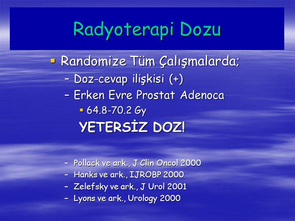  Randomize Tüm Çalışmalarda; –Doz-cevap ilişkisi (+) –Erken Evre Prostat Adenoca  64.8-70.2 Gy YETERSİZ DOZ! –Pollack ve ark., J Clin Oncol 2000 –Ha