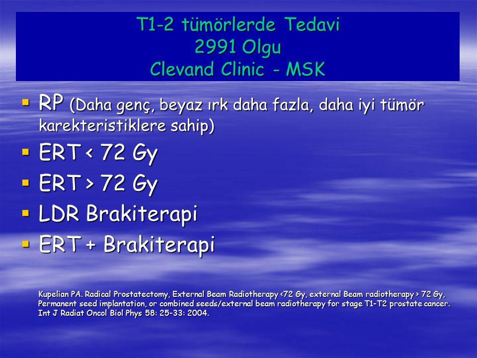 T1-2 tümörlerde Tedavi 2991 Olgu Clevand Clinic - MSK  RP (Daha genç, beyaz ırk daha fazla, daha iyi tümör karekteristiklere sahip)  ERT < 72 Gy  E