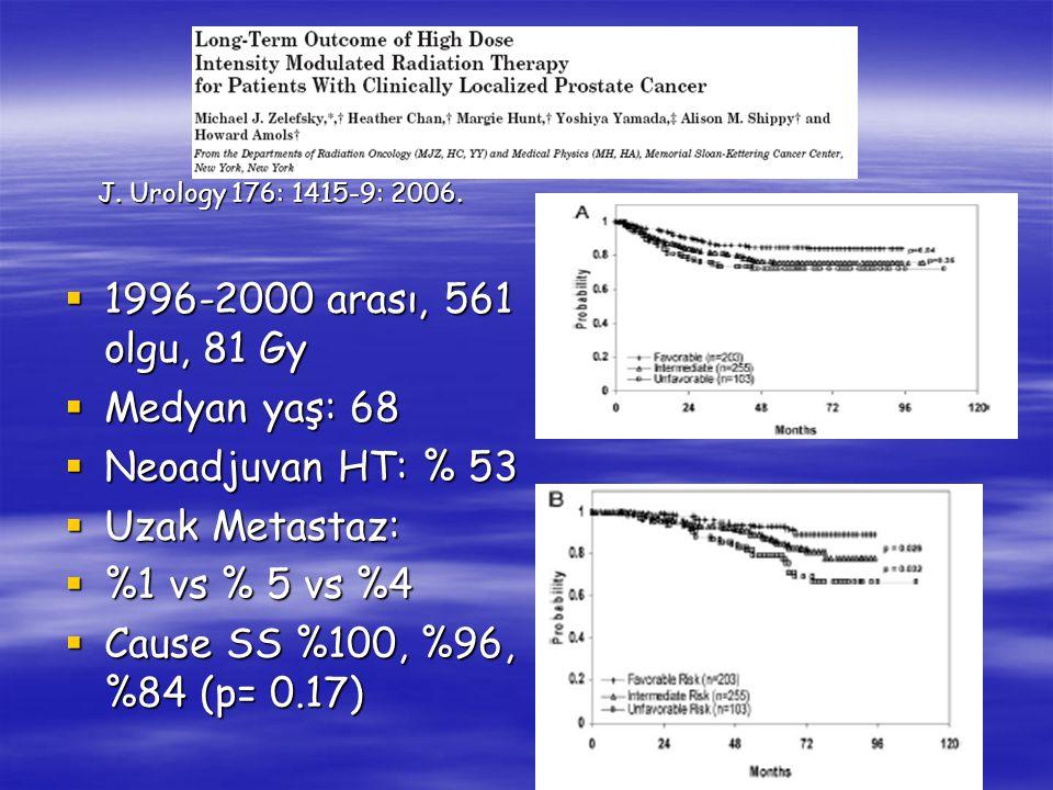 1996-2000 arası, 561 olgu, 81 Gy  Medyan yaş: 68  Neoadjuvan HT: % 53  Uzak Metastaz:  %1 vs % 5 vs %4  Cause SS %100, %96, %84 (p= 0.17) J. Ur