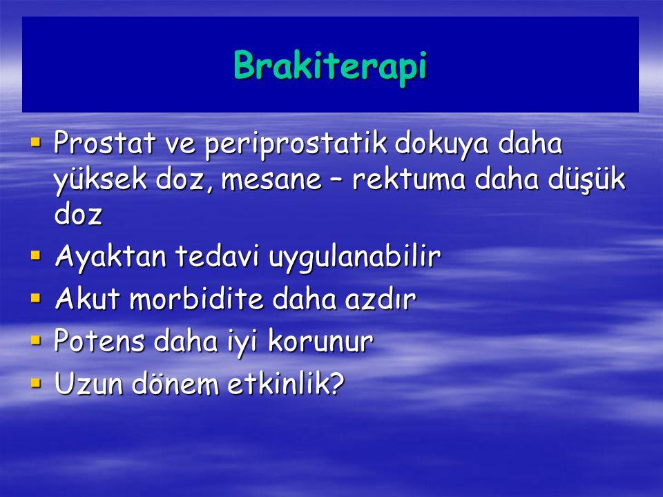 Brakiterapi ekibi  Ürolog  Radyasyon onkoloğu  Fizikçi  Transrektal ultrasonografide (TRUS) tecrübe sahibi radyolog, ürolog veya radyasyon onkoloğu  Hemşire ve teknisyen
