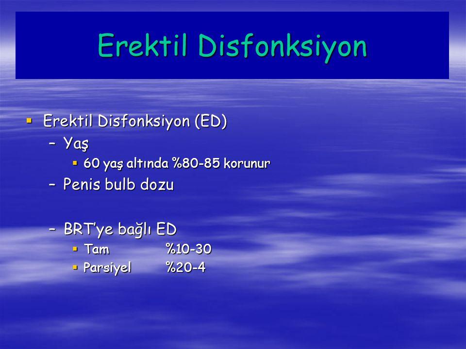 Erektil Disfonksiyon  Erektil Disfonksiyon (ED) –Yaş  60 yaş altında %80-85 korunur –Penis bulb dozu –BRT'ye bağlı ED  Tam%10-30  Parsiyel%20-4