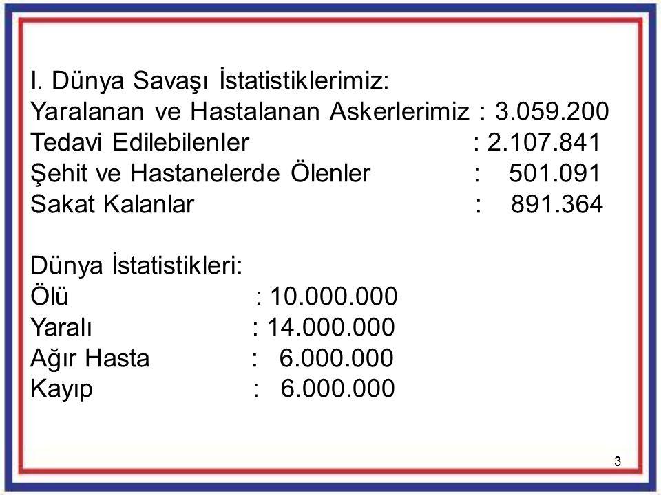 3 I. Dünya Savaşı İstatistiklerimiz: Yaralanan ve Hastalanan Askerlerimiz : 3.059.200 Tedavi Edilebilenler : 2.107.841 Şehit ve Hastanelerde Ölenler :