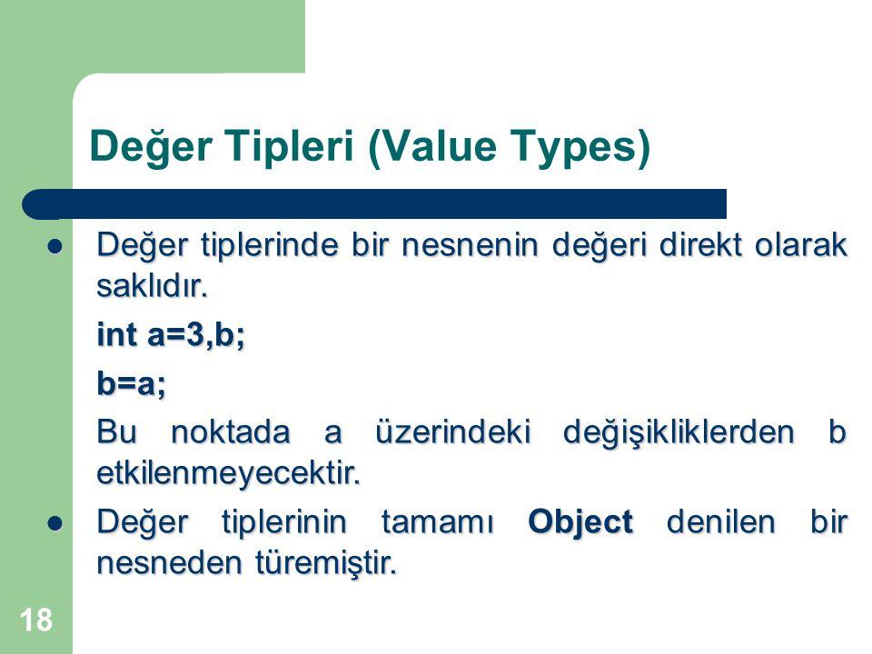 18 Değer Tipleri (Value Types) Değer tiplerinde bir nesnenin değeri direkt olarak saklıdır. Değer tiplerinde bir nesnenin değeri direkt olarak saklıdı